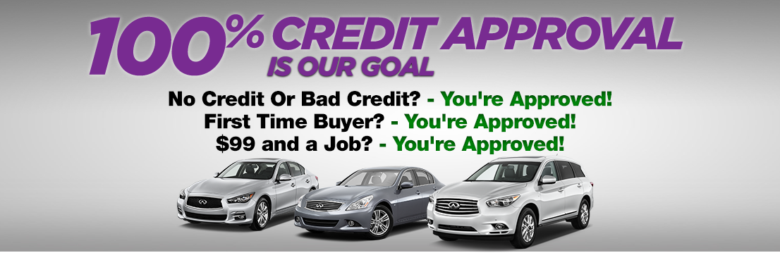Used Car Credit Approval Hartford Ct Infiniti Sales